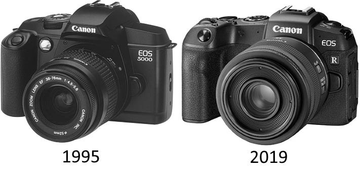 Canon in 1995 and in 2019
