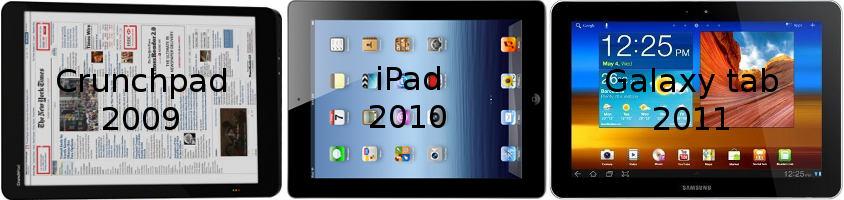 Comparing ipad 2 and galaxy tab 10.1