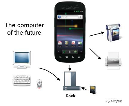 the computer of tomorrow
