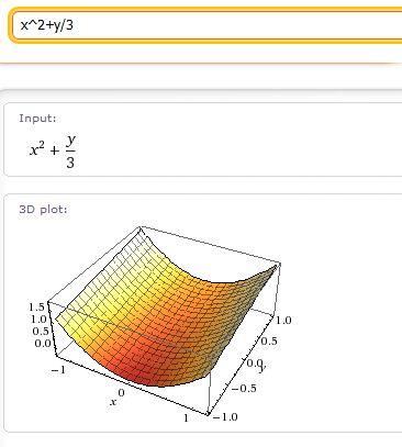 Graph in Wolfram Alpha